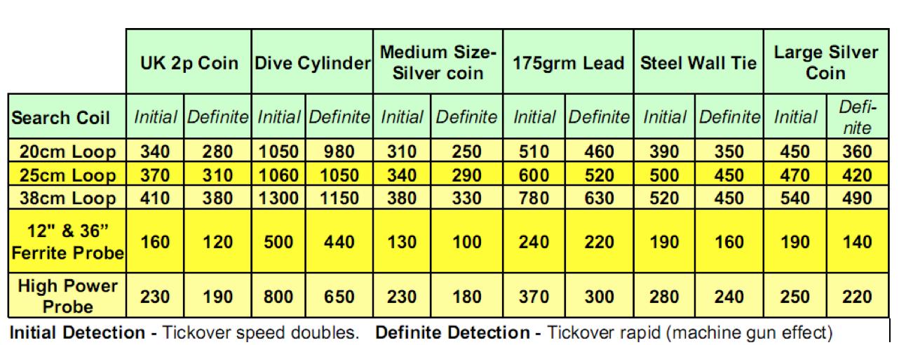 upobruxios anixneuths metallwn aquapulse aksesouar table