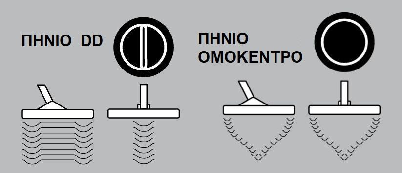 anixneyths scuba detector pulsedive diskos dd mono