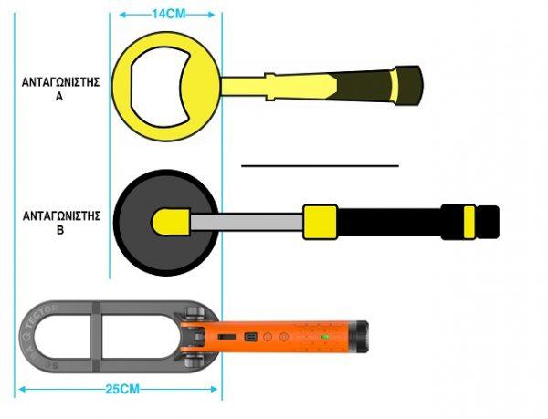scuba-tector-pro-pulse-dive-adiabroxos-ypobryxios-anixneyths-metallon