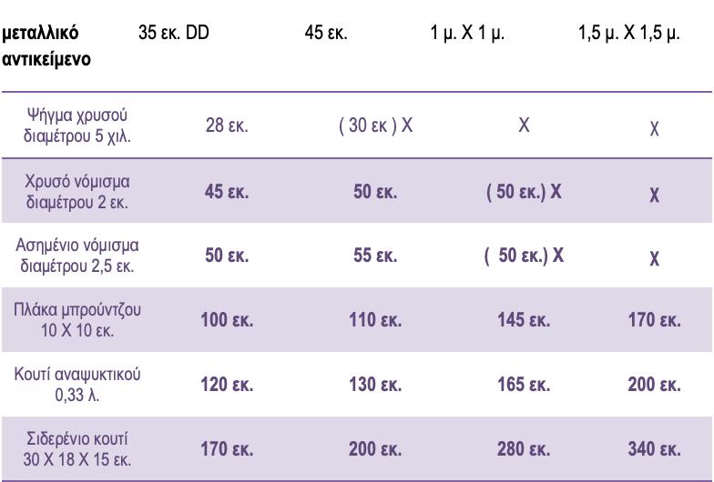 lorenz-deepmax-z2-palmikos-anixneyths-metalloy-xrysoy-telaro-plaisio-phnio